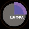 """АИК """"ЦИФРА"""" — Профессиональный консалтинг для бизнеса"""