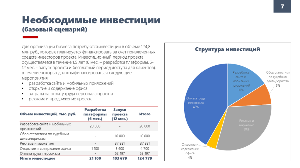 БП ЮС 1.4_120 млн2