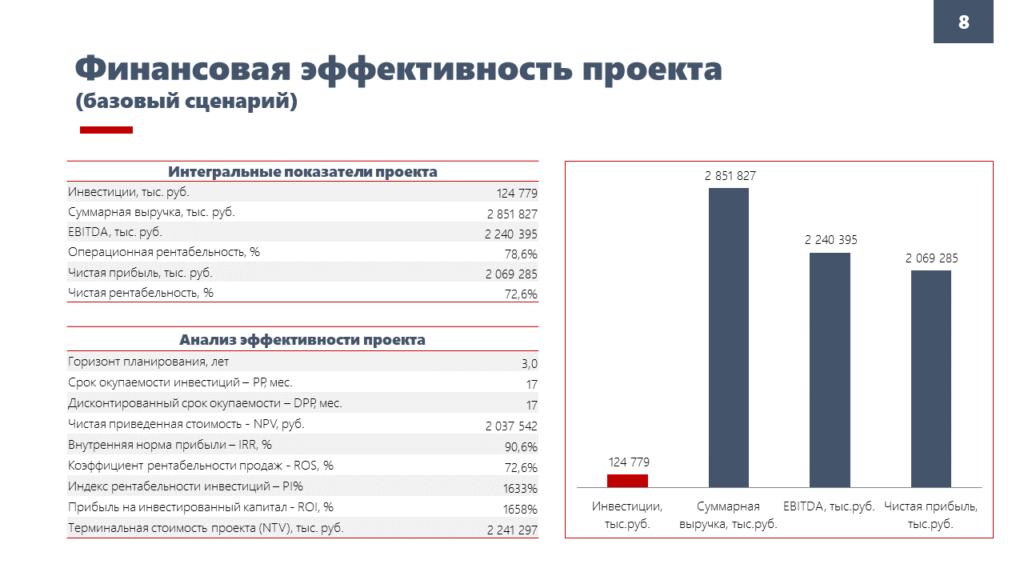 БП ЮС 1.4_120 млн3