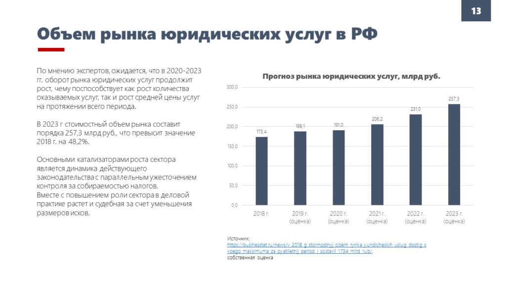 БП ЮС 1.4_120 млн4
