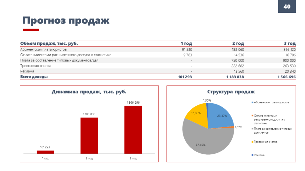 БП ЮС 1.4_120 млн6