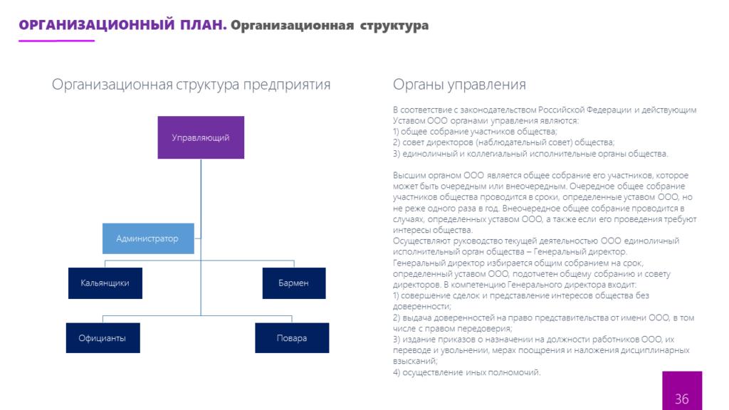 Бизнес-план Организация бара-кальянной5