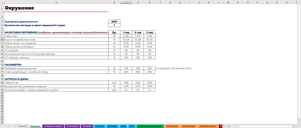 ФМ интернет магазина - Excel 2021-06-08 16.13.08