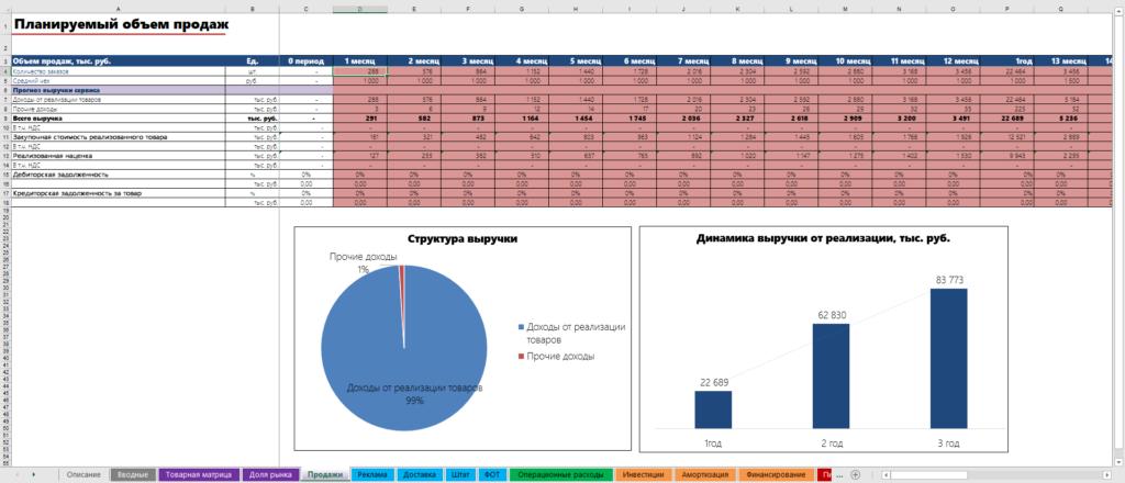 ФМ интернет магазина - Excel 2021-06-08 16.13.44