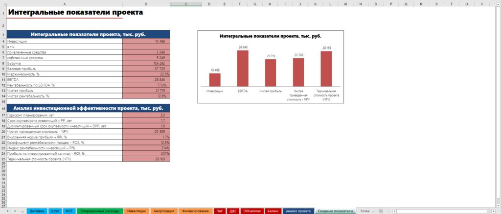 ФМ интернет магазина - Excel 2021-06-08 16.15.04
